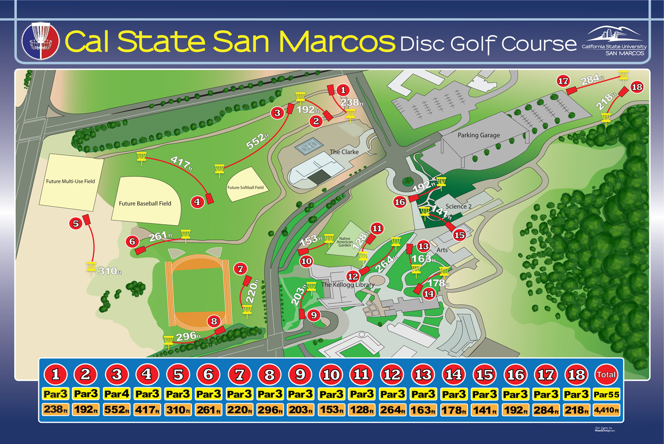 Courses San Diego Aces Disc Golf Club